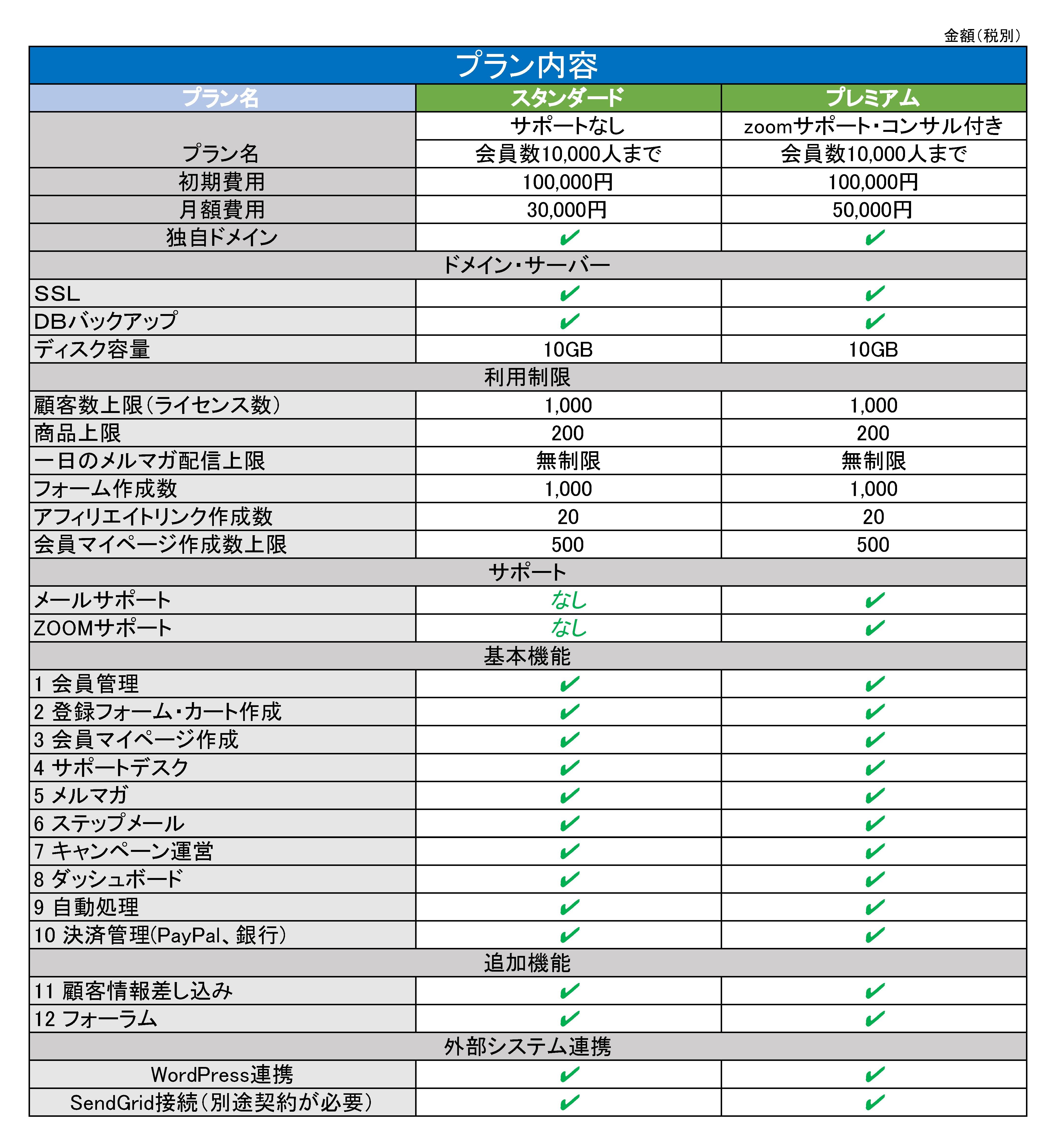 配信管理システムプラン - シート1 (1)